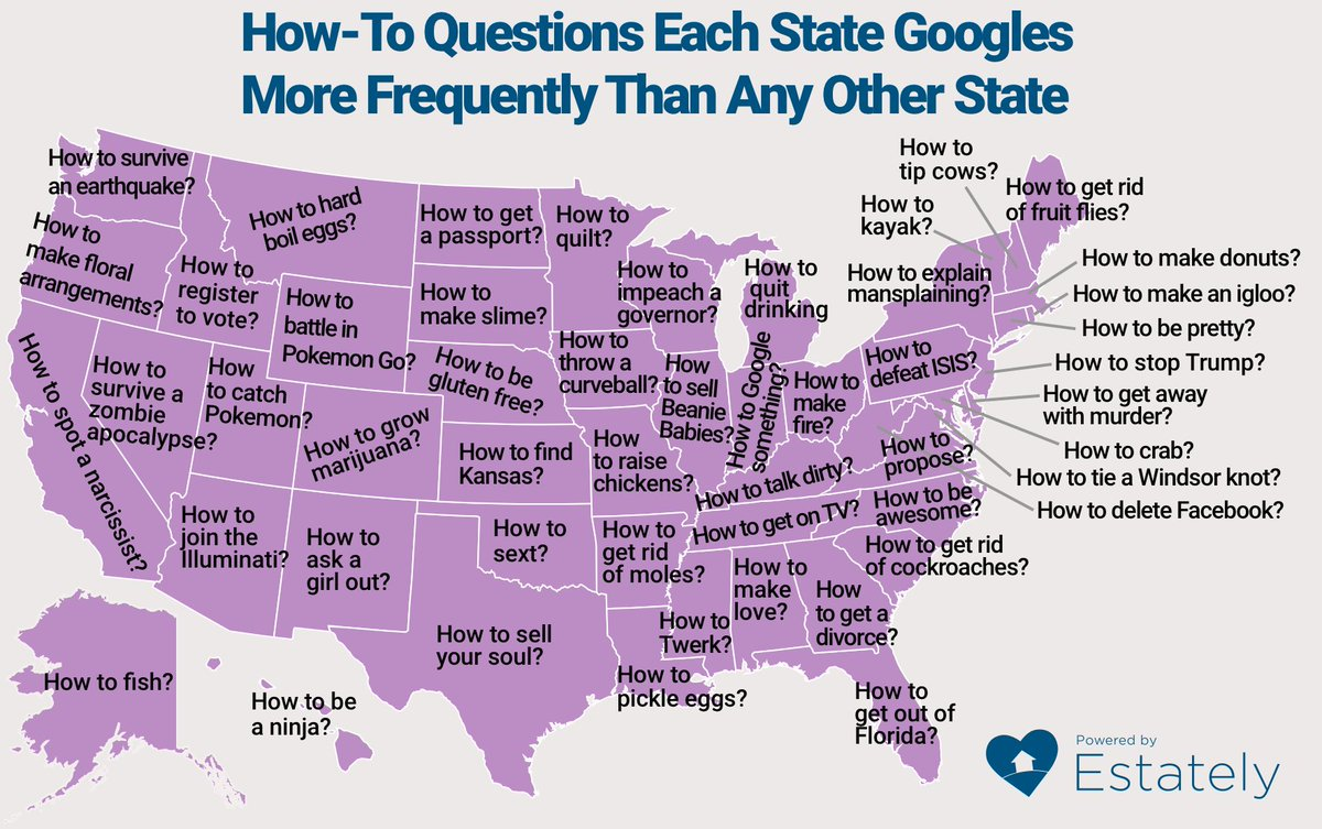 'How-to' questions Googled most in our state - https://t.co/HrIi0ugOg7