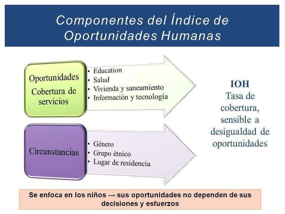 3c2f4eb9de7 economiapa panama alcanza el 786 en el indice de oportunidades humanas