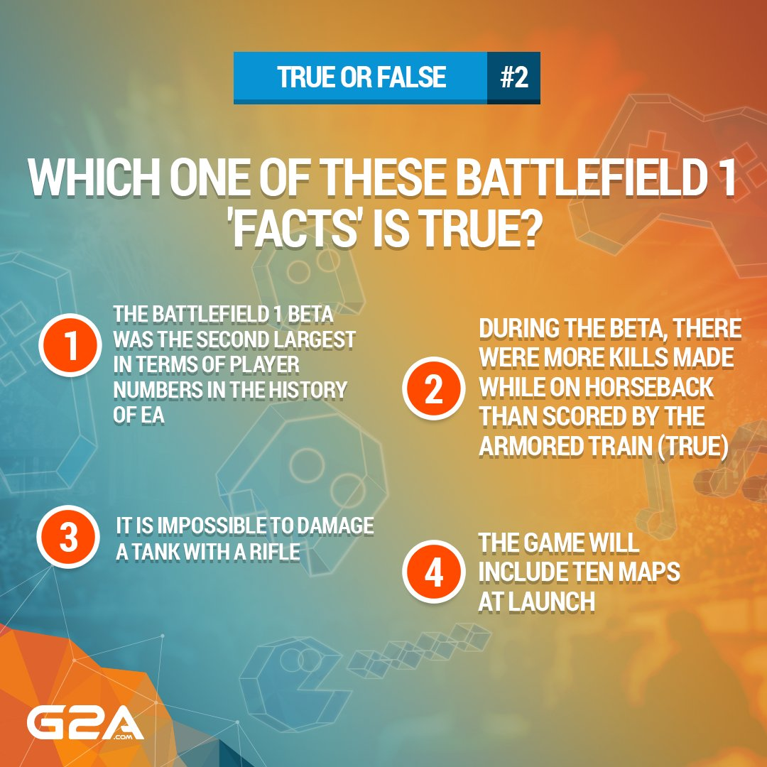 g2a com on twitter how well do you know battlefield 1 let s find