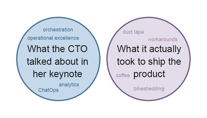 I made a venn diagram to describe conference talks
