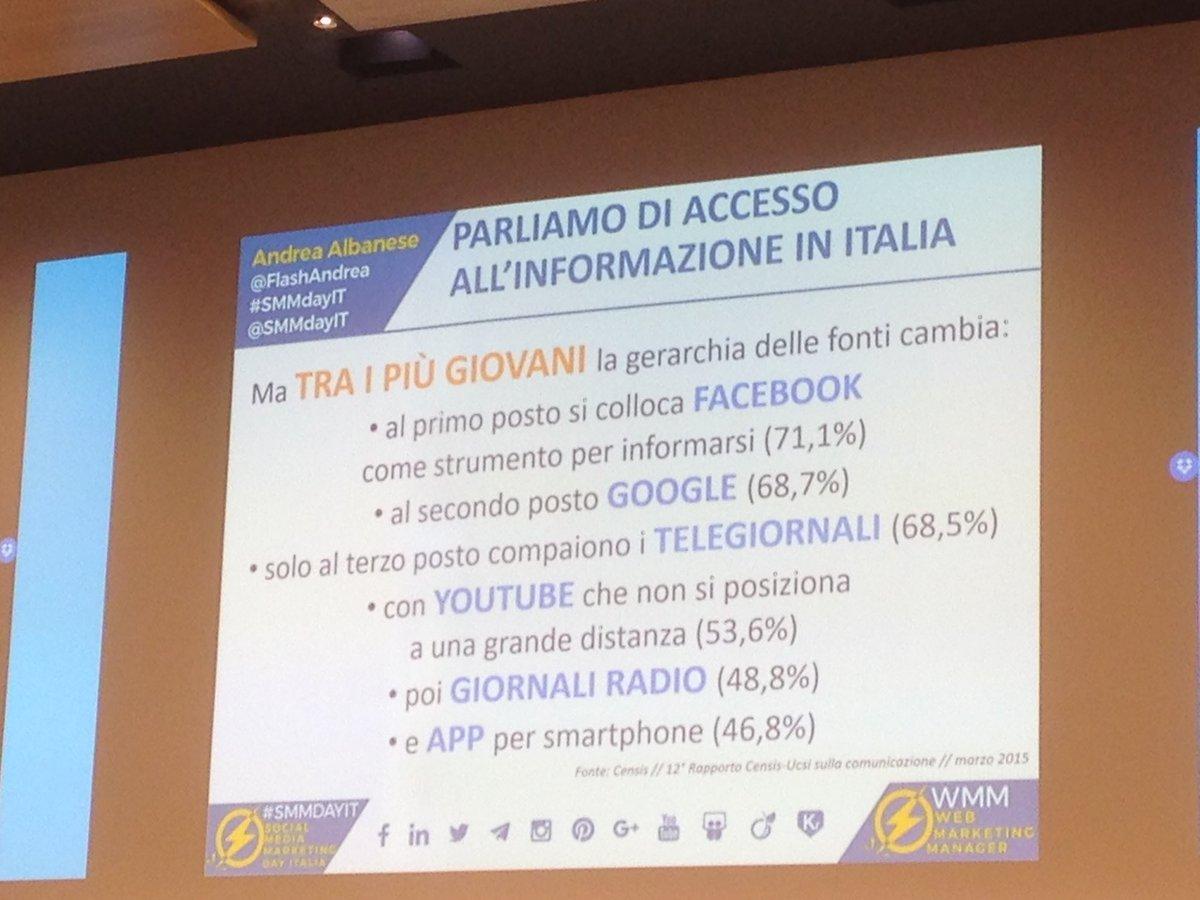 Come si informano i più giovani in Italia? Facebook è il nuovo giornale quotidiano per i Millennial? #SMMdayIT https://t.co/eFD5FFJHVy