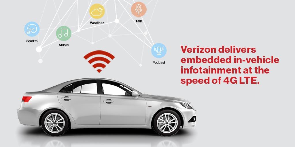 Verizon Telematics (@VZTelematics)   Twitter