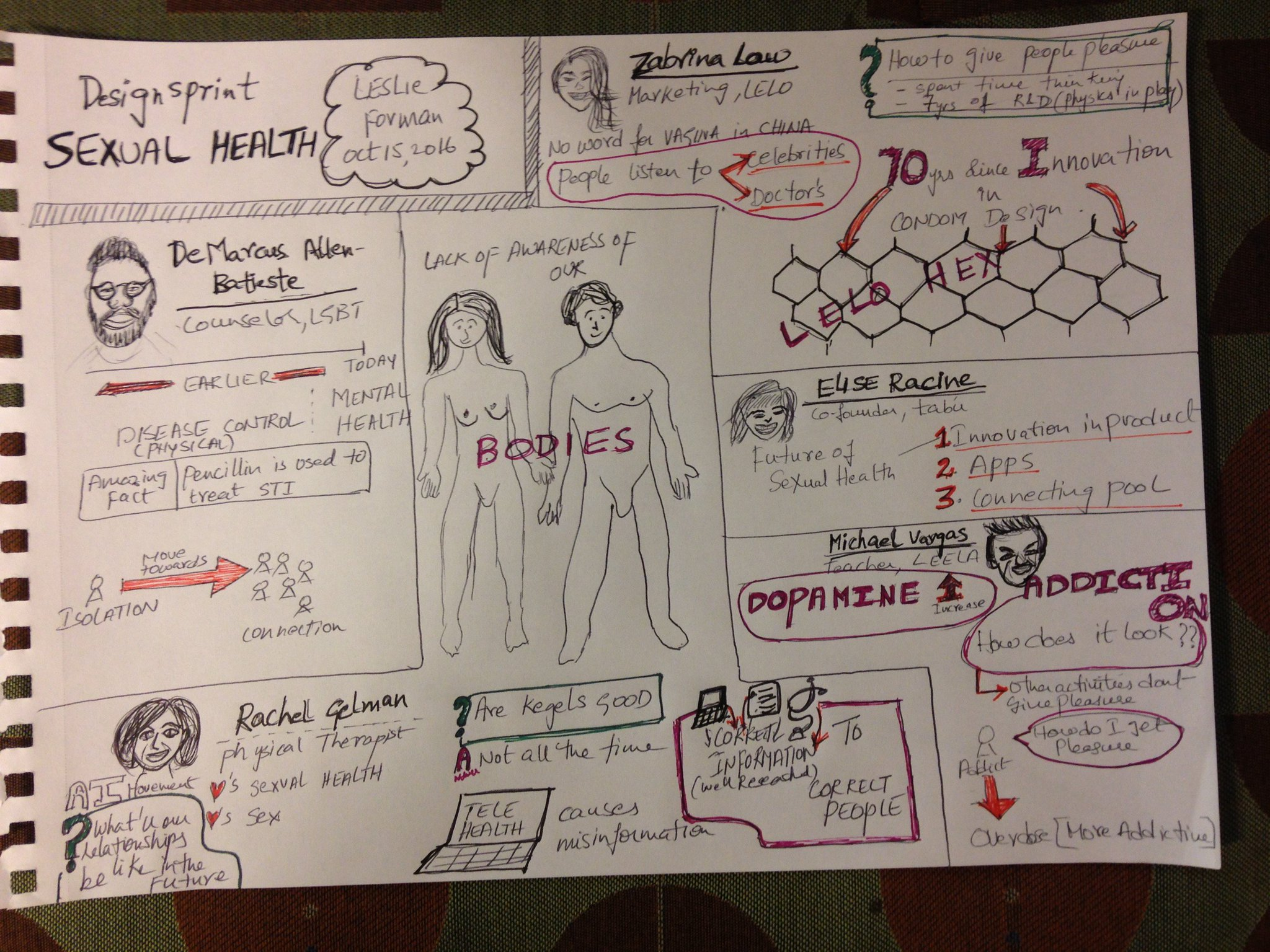 Love this #sketchnote from the #healthysexydesign panel at @GA_SF!! Thanks Haritha! :) https://t.co/HS4iiOhDA2