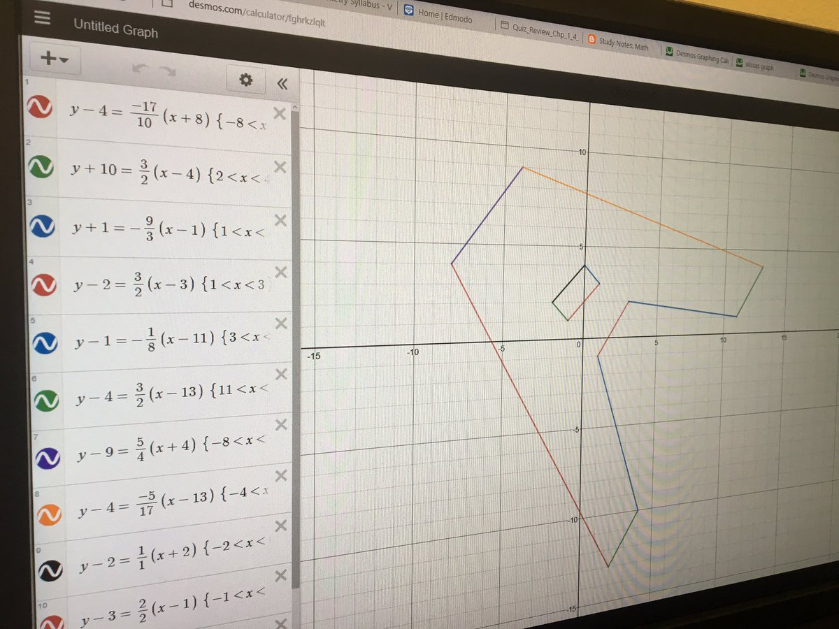 point slope form desmos  Ss practiced writing equations in point-slope form. @Desmos ...