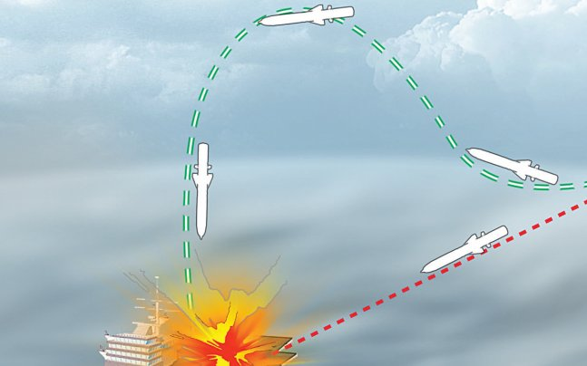 BrahMos Missile in Indian Armed Forces - Page 4 CvLwXwKUMAAt0bX