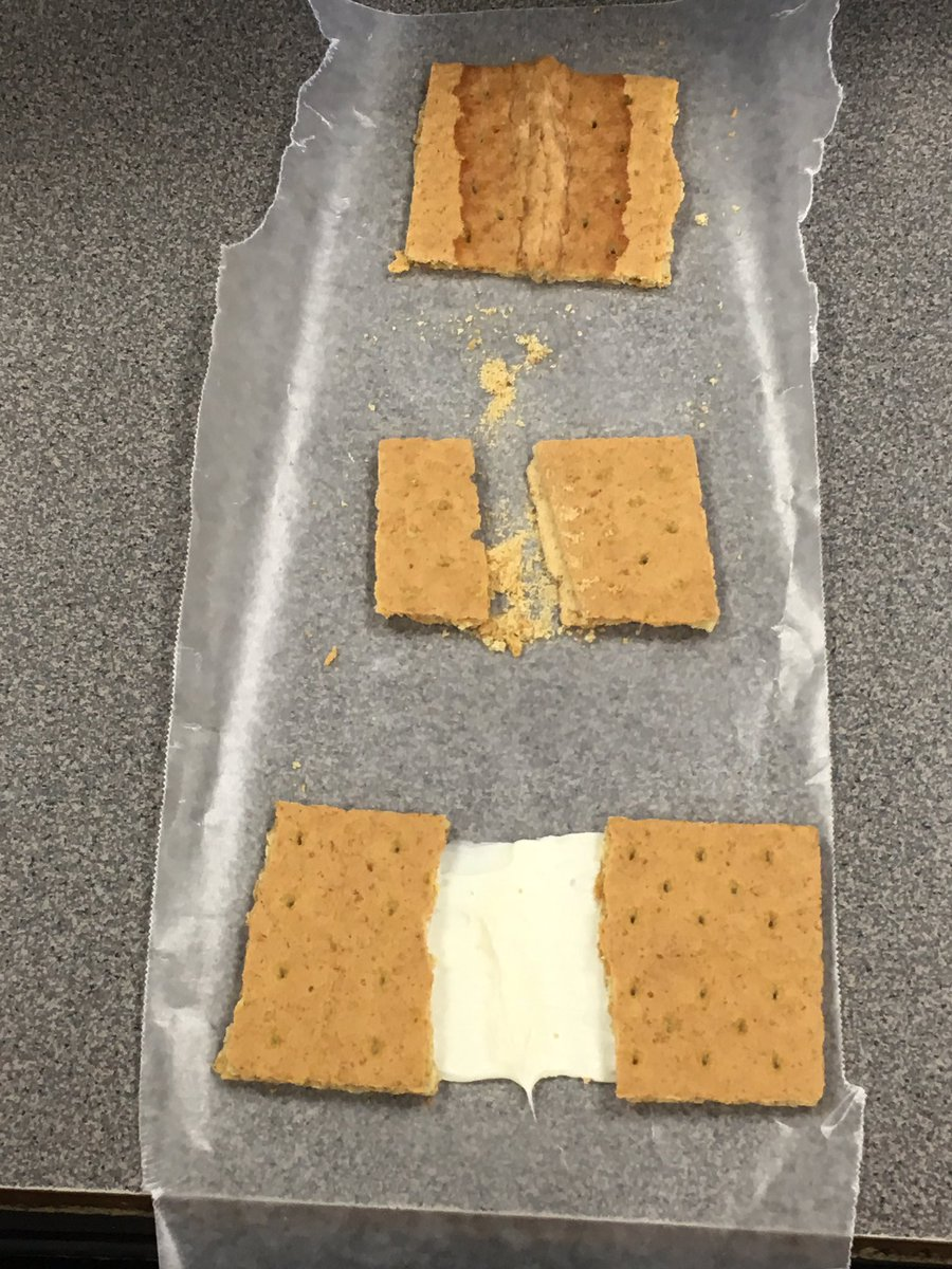 Image result for plate tectonics graham cracker lab