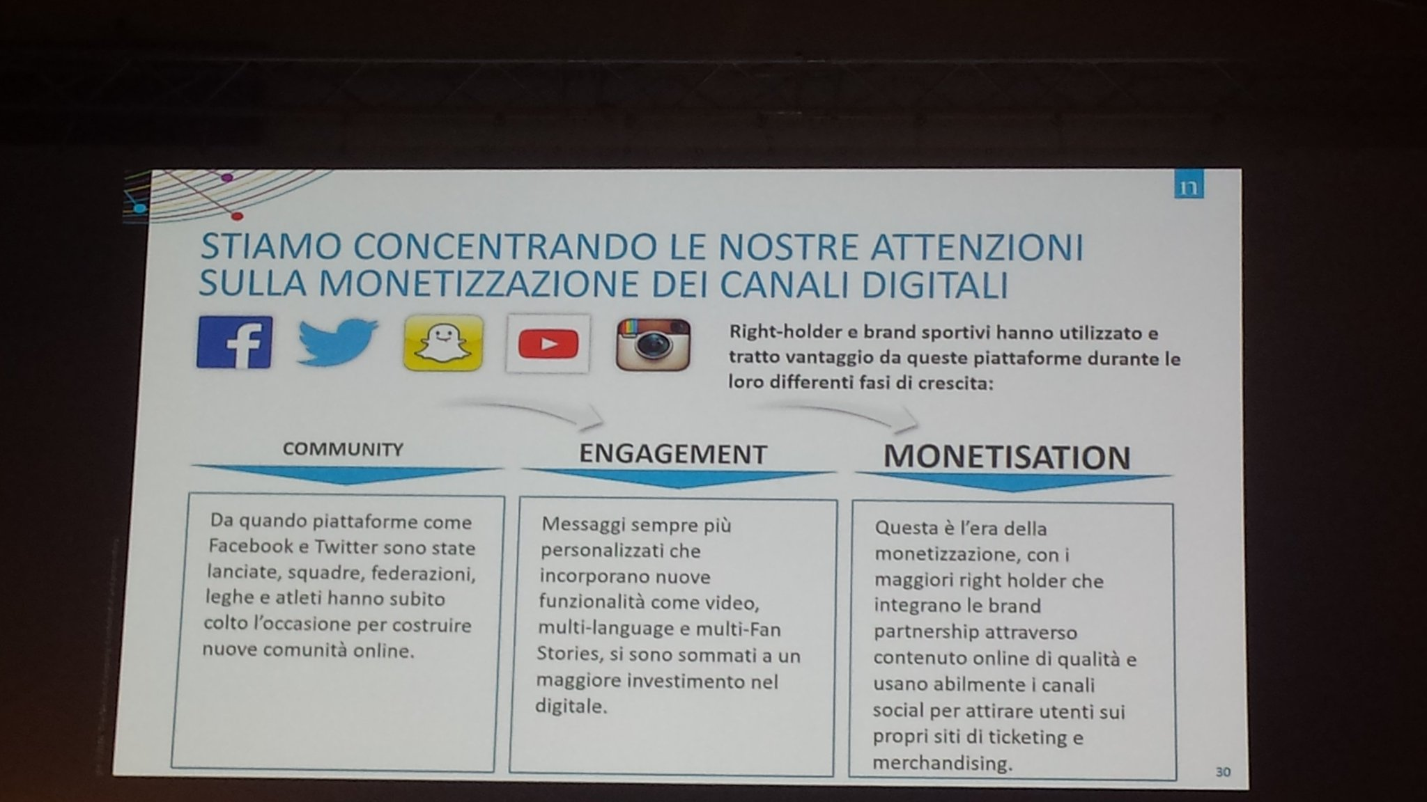 Brand sportivi e rights holder utilizzano i #socialmedia per costruire #communities, aumentare #engagement e #Monetization #ForumSport https://t.co/AfsF5sL13U