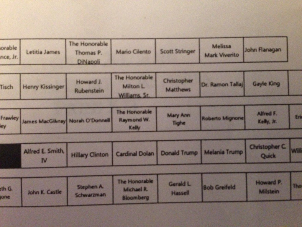 Alfred Alfred Smith Dinner Seating Chart Jonathan Lemire Scoopnest