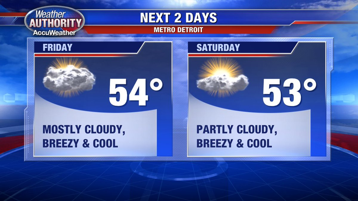 Rain and drizzle will end overnight... cooler temperatures are in the Friday / Saturday forecast.
