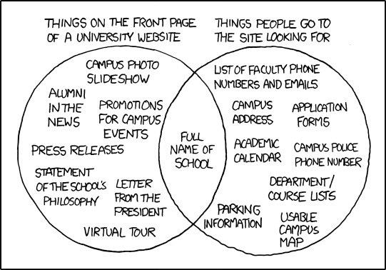 .@EdwardTufte name drops @xkcdComic and of course the college website comic. https://t.co/04LQJgBNju