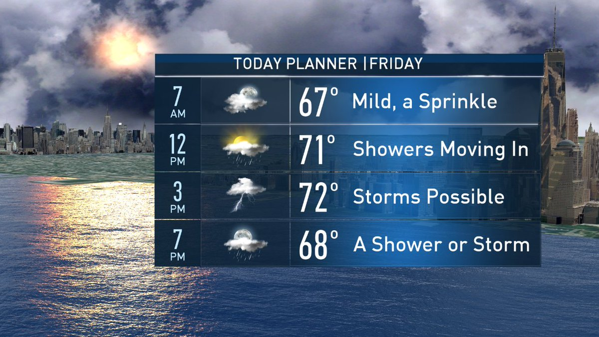 Umbrella Alert! Mild and unsettled today, with thunderstorms possible in the afternoon. @NBCNewYork