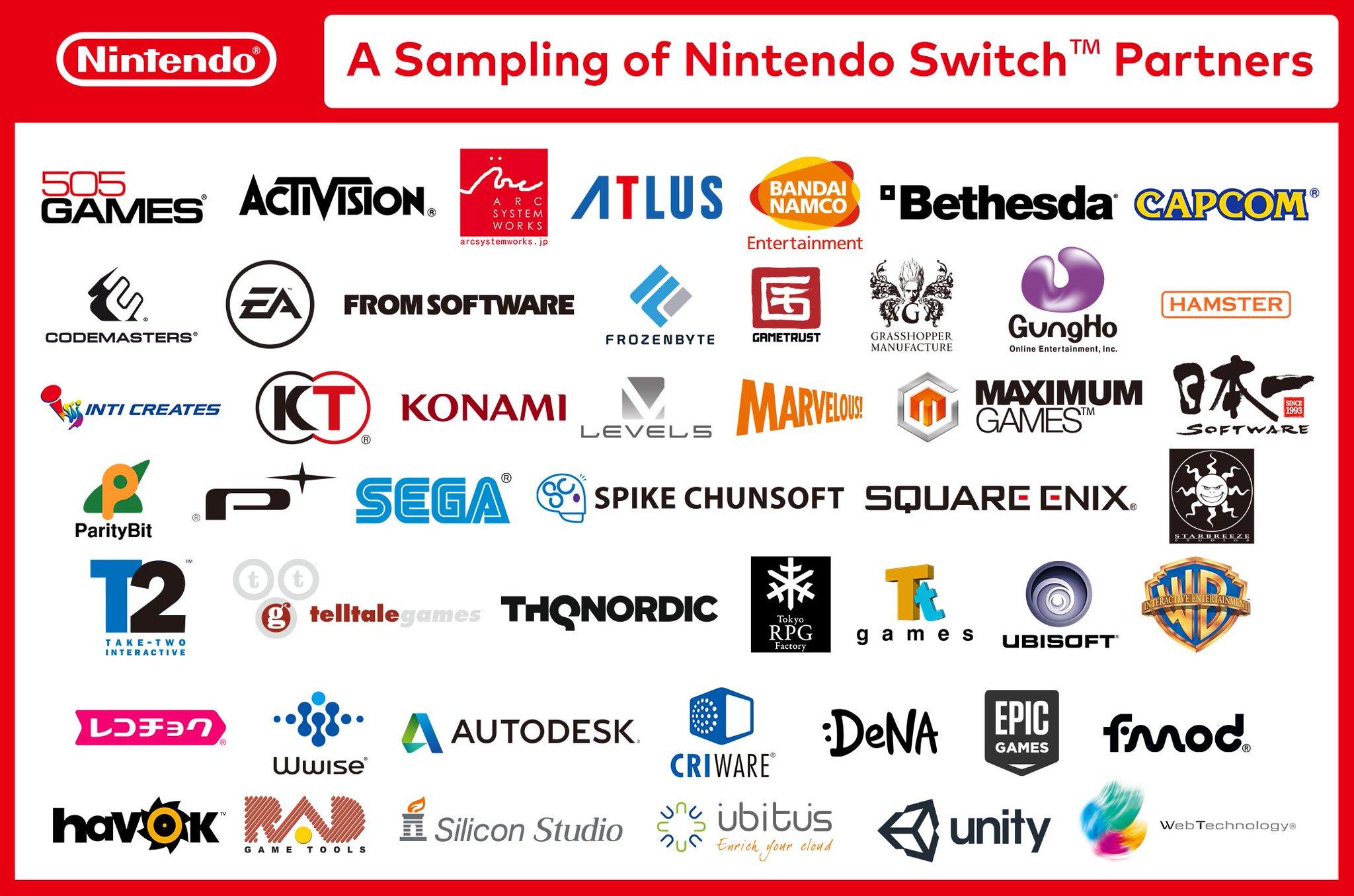 compañias trabajando en switch