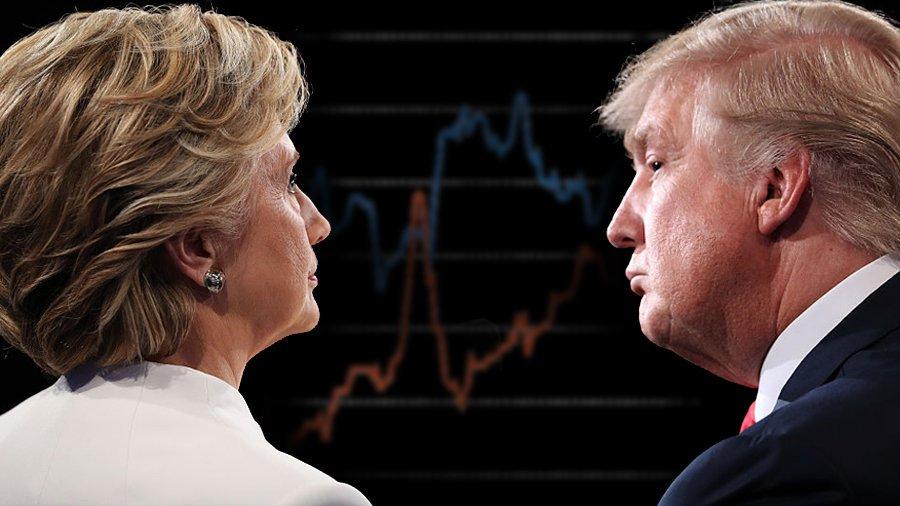 Latest 2016 presidential election polls: Trump vs. Clinton polling average