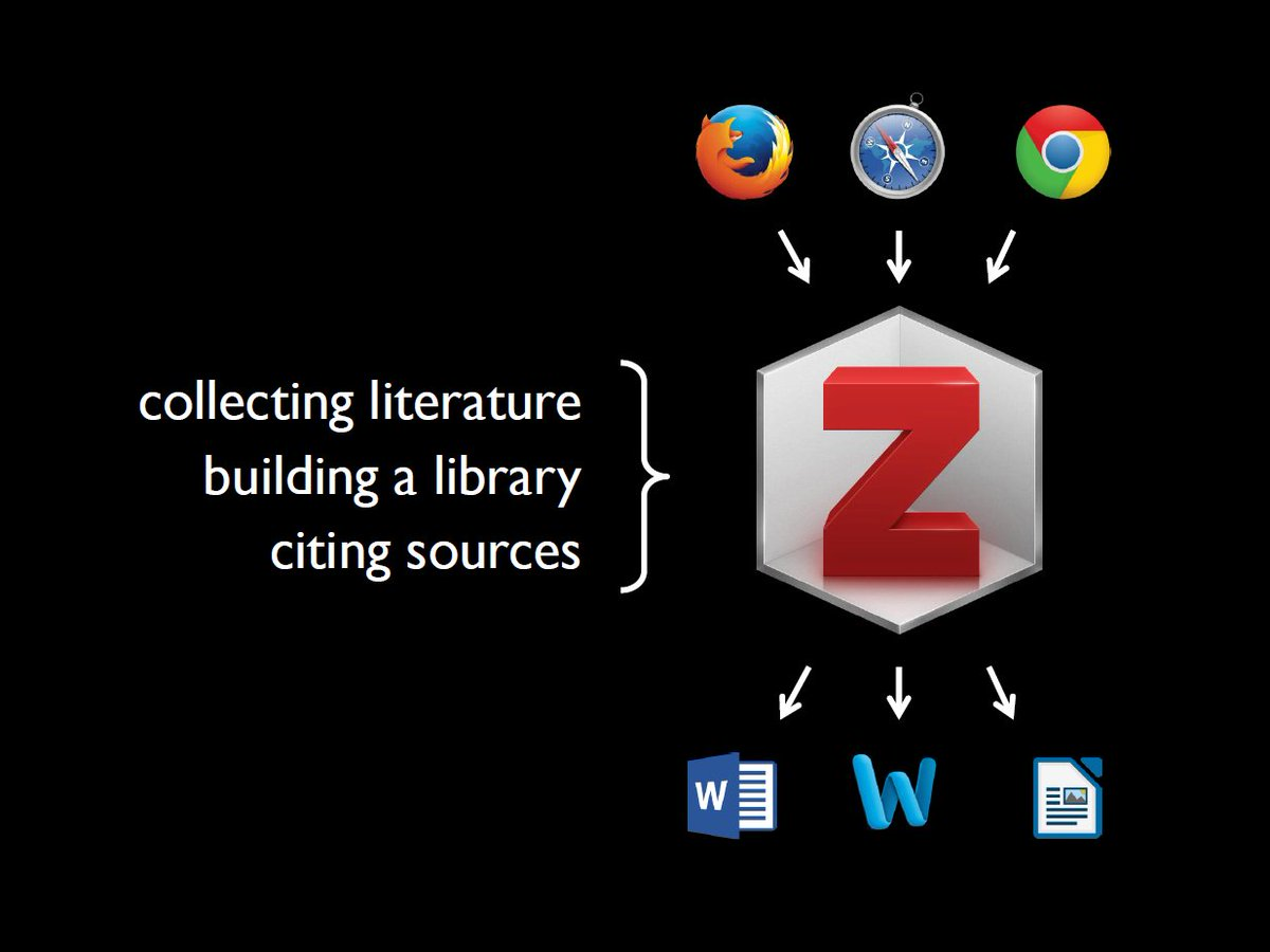 I Gave A @zotero Tutorial To Help More Scientists Focus On Real Work  Instead Of Formatting References Slides: