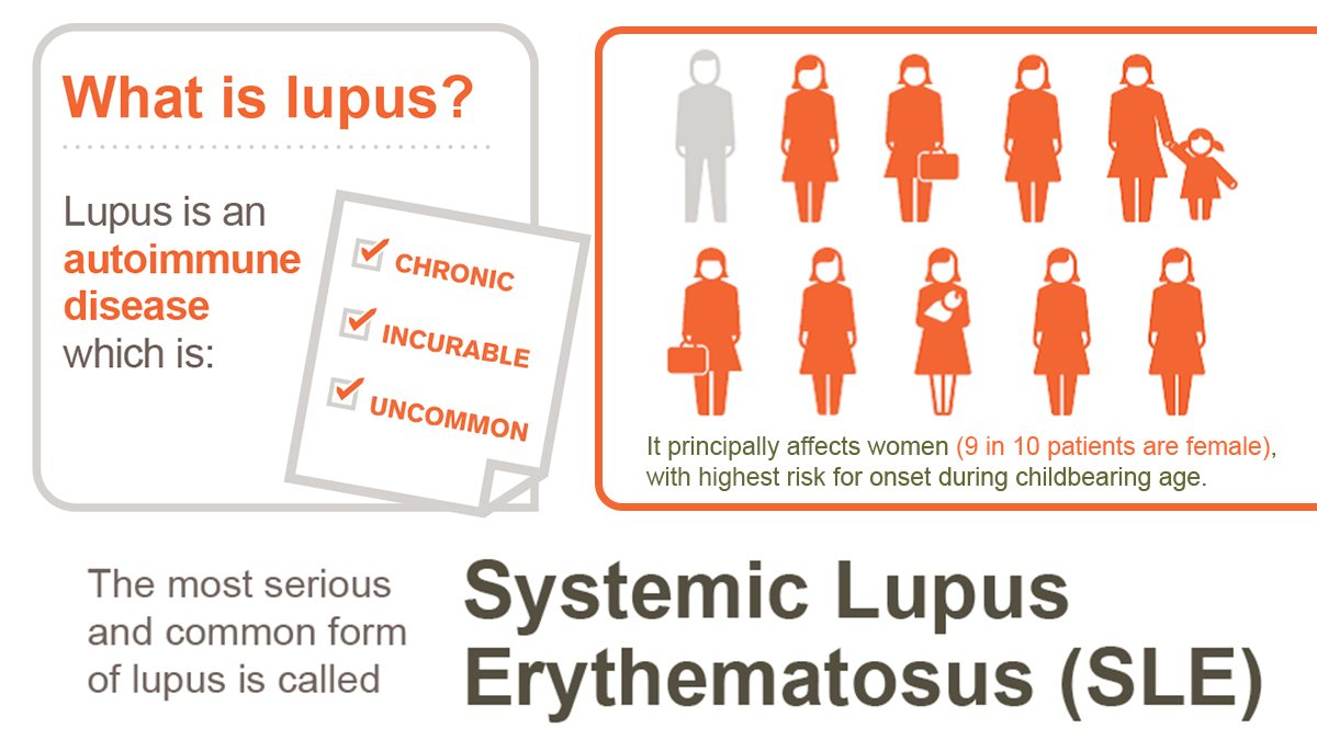 October is UK Lupus Awareness Month. Follow to find out more about #lupus in our #LupusAwarenessMonth Twitter poll. https://t.co/4m8noDFlXG