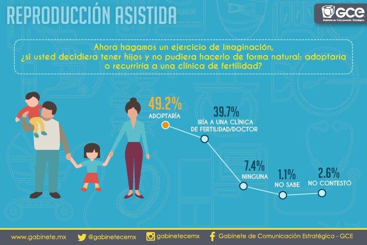 adoptaria hashtag on Twitter