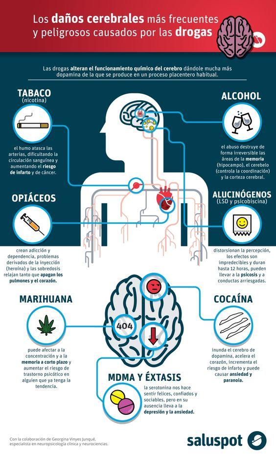 La codificación alcohólica ufa