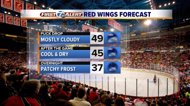Chilly & breezy evening...bundle up & GO WINGS! backchannel