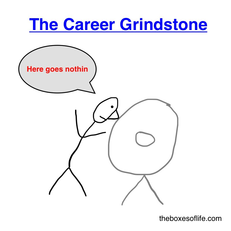 The Career Grindstone