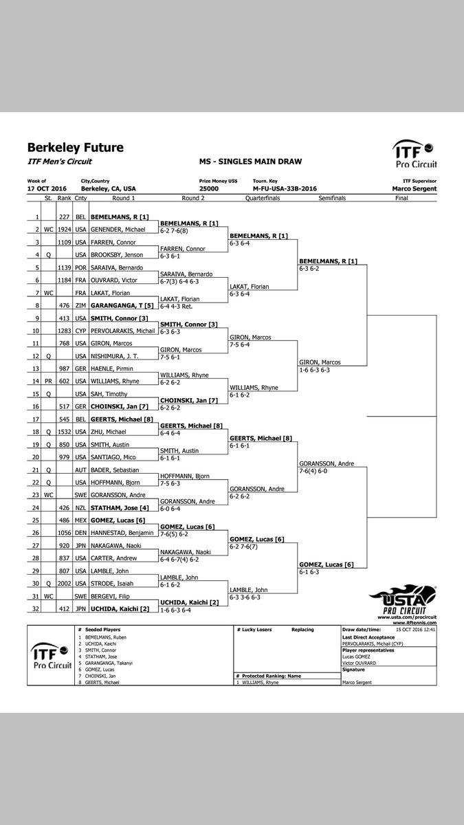 Cal Men\'s Tennis on Twitter: \
