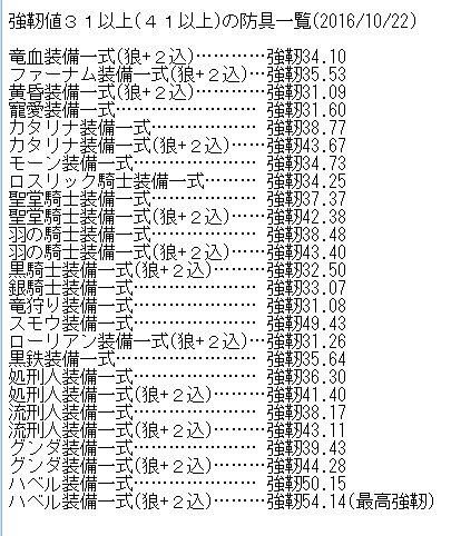 ソウル 強靭 ダーク 3