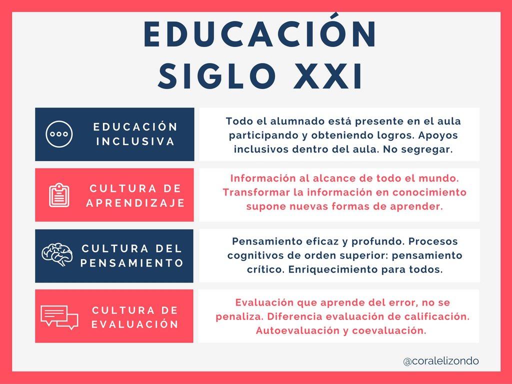La educación del s.XXI ¿cambiamos el #rumboeducativo? Gracias @coralelizondo https://t.co/cwFEhgPXwZ