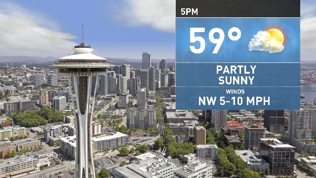 Looking great today with partly sunny skies. Highs in the upper 50s to near 60. Enjoy! Happy Saturday!