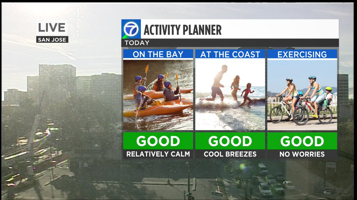 Whatever you're doing today, the weather won't be an issue. Enjoy comfy conditions everywhere.