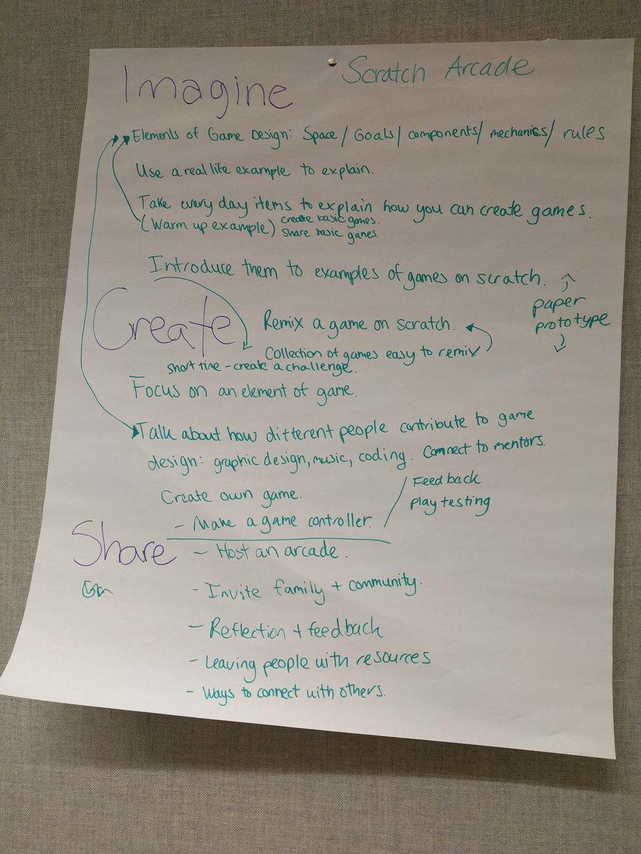 Hip-Hop Scratch Coding Summit '16