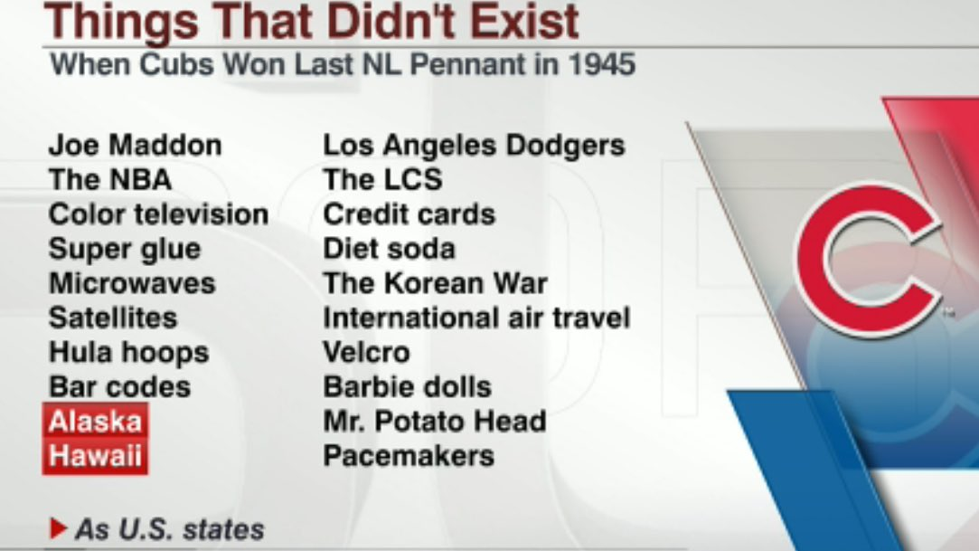 Cool graphic on SportsCenter just now. Last time the #Cubs won NL Pennant... https://t.co/xr0nFLv99N