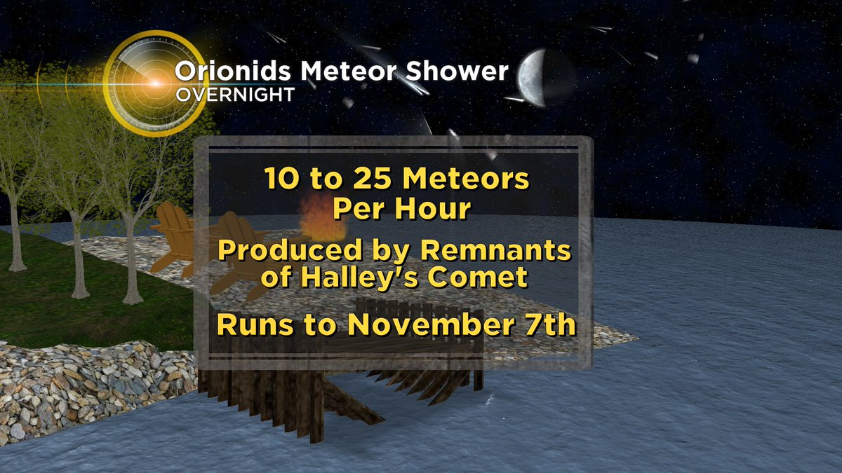 Grab your coat, a blanket & a hot chocolate, clearing skies to yield great viewing of the Orionids overnight!