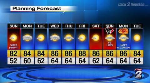 No rain expected this week... @kprckhambrel has your weather webcast.