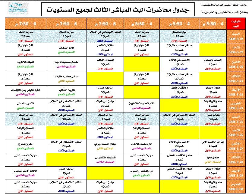 المستويات جدول البث المباشر الثاني