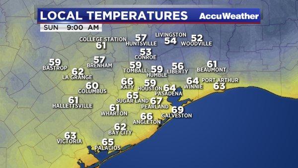 Current temperatures around the Houston area. TXwx
