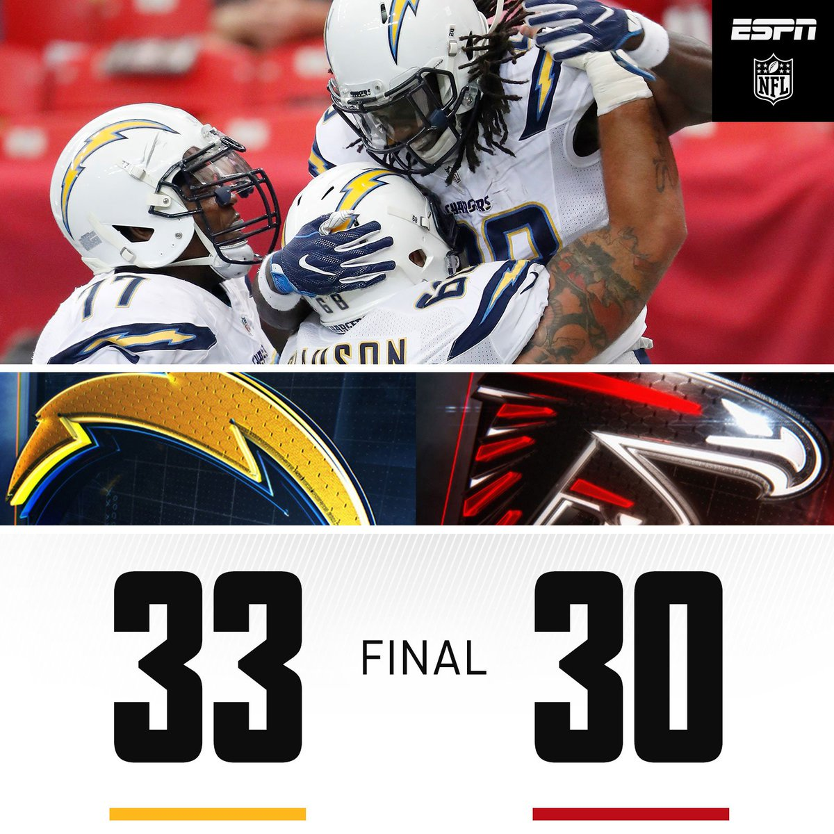 "San Diego Chargers Espn: NFL On ESPN On Twitter: ""San Diego Wins! Melvin Gordon"