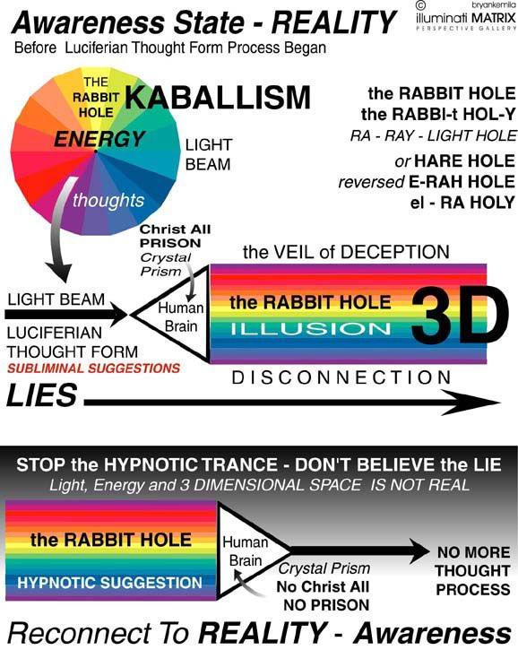 "????✨ Subliminal Criminal ✨???? on Twitter: ""illuminati matrix. they are  excellent… """