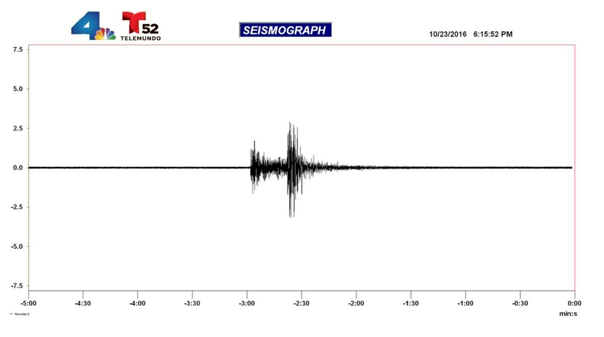 Did you feel it? Preliminary 3.4-magnitude earthquake reported in Borrego Springs