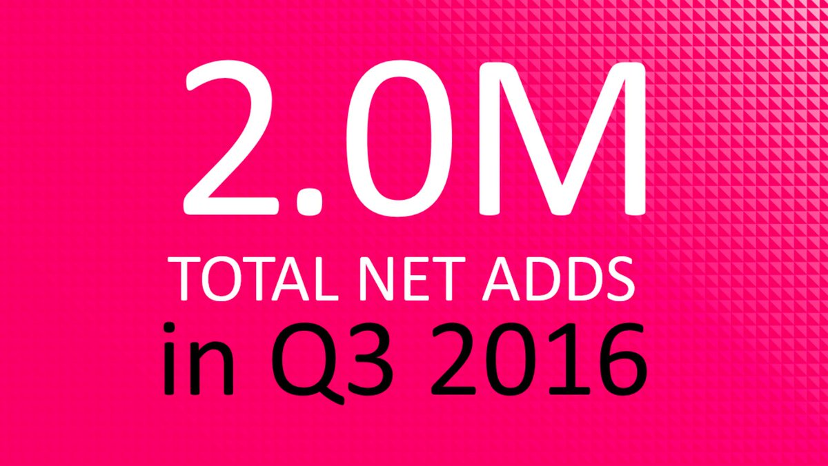Social Media Post: RT @JohnLegere: 7/ Almost 2 MILLION net customer additions this...