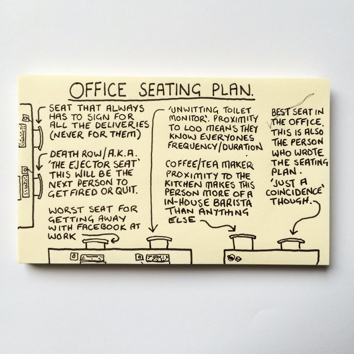 the office seating chart