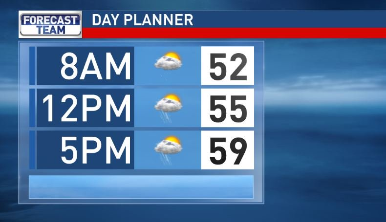 Here's an hour by hour look at the day ahead. Highs near 60. komonews weather