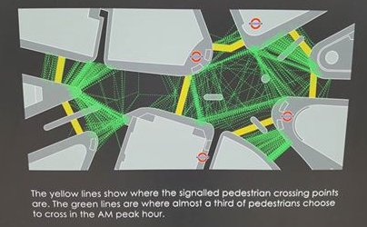 30% of pedestrians will cross where they like due to poor street design #Walkability #LDN v @danlatorre @urbandata  https://t.co/XHSPykeVG1