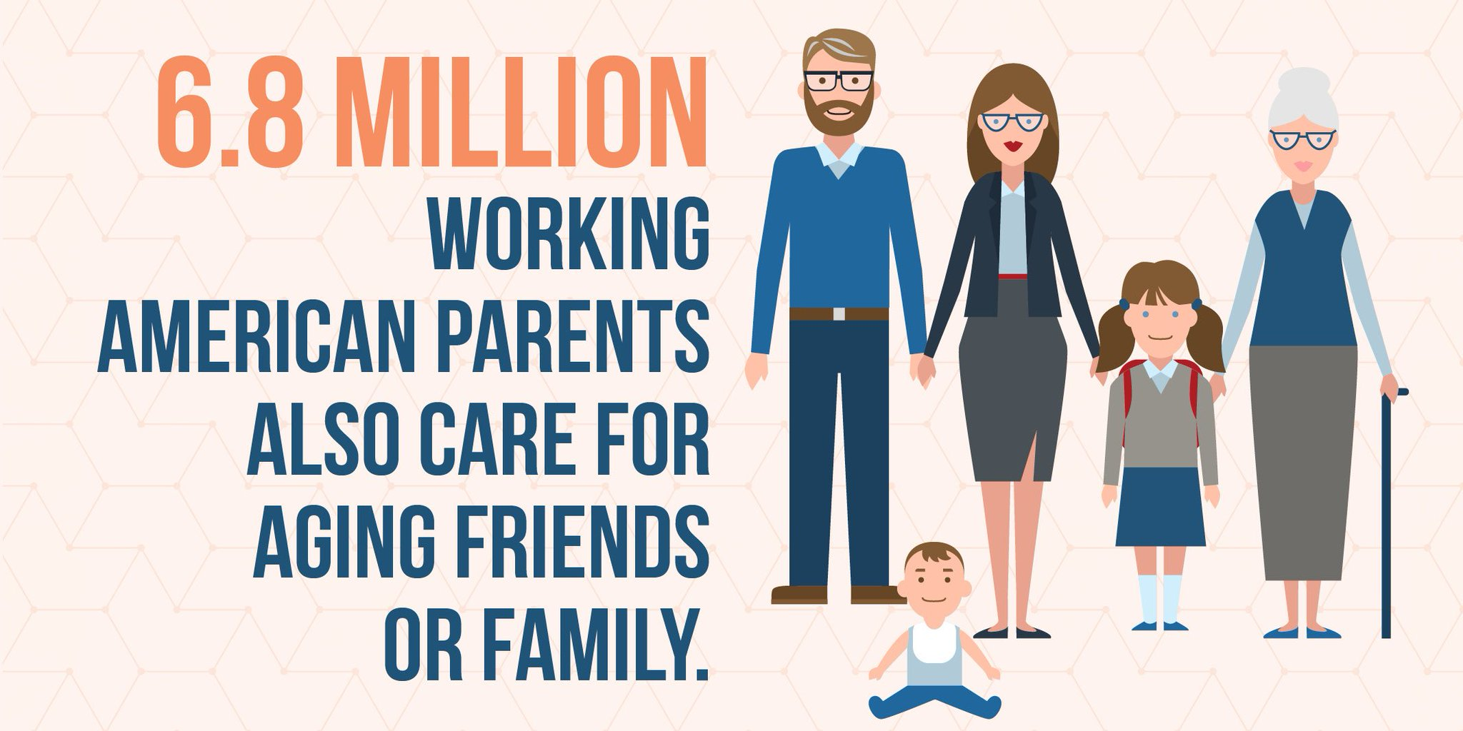 A2: #PaidFamilyLeave isn't just for parents – workers can take care of their own (or family's) health w/o a threat to income. #MillennialMon https://t.co/mFxmvQLRhw