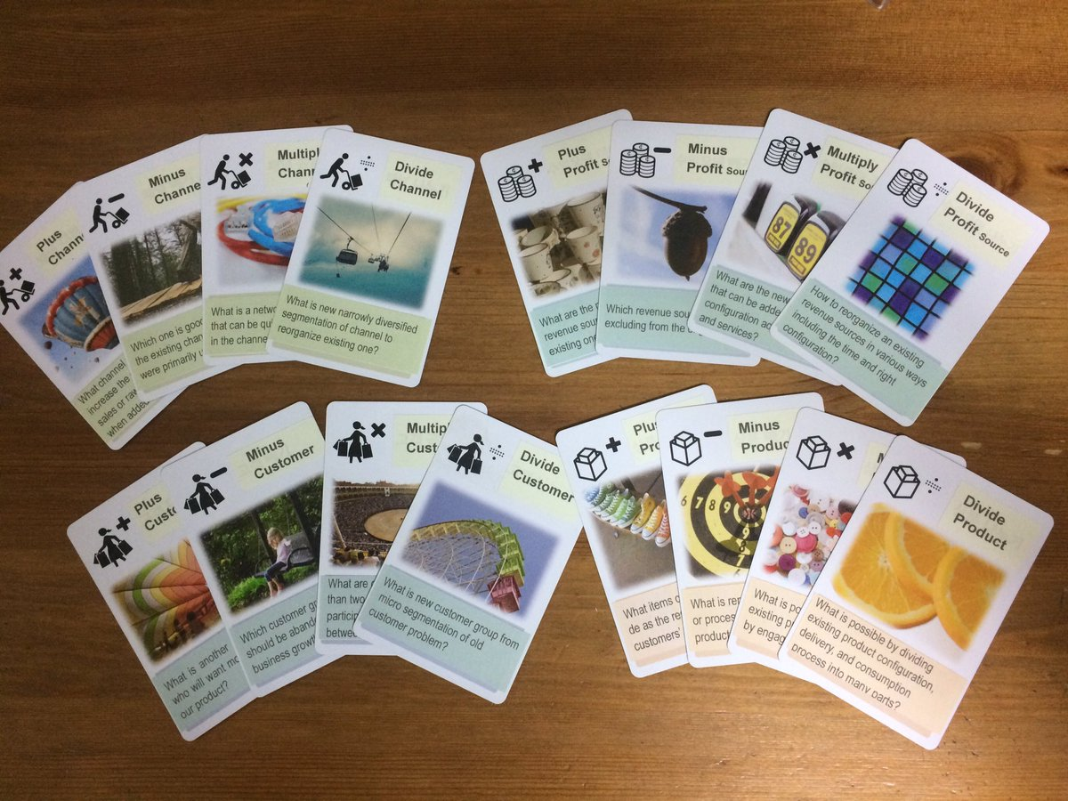 Business Model Zen On Twitter Business Model Pattern Game Card