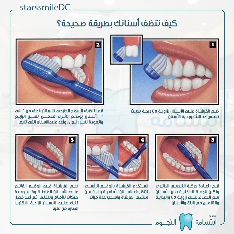 How to brush your teeth in right way? #s...