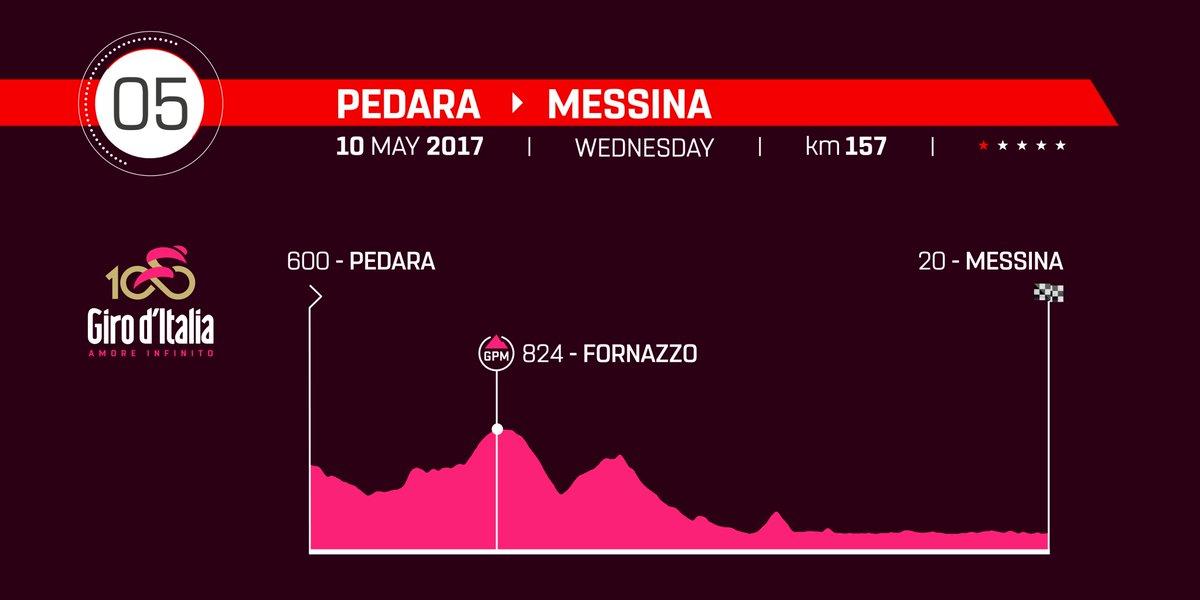 Giro d'Italia 2017 DIRETTA Oggi: Tappa 5 Pedara Messina in Streaming Live