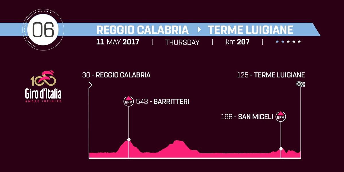 Giro d'Italia 2017 DIRETTA Oggi: Reggio Calabria Terme Lugiane Streaming Live Tappa 6, dove vedere
