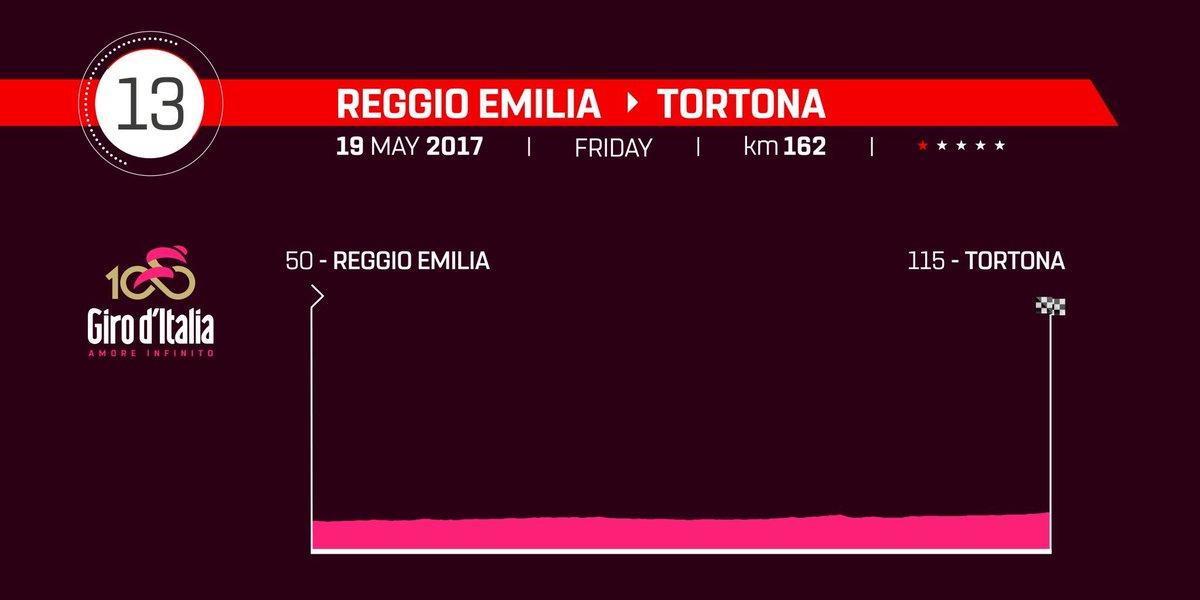 GIRO 2017 Streaming Gratis Tappa 13: partenza Reggio Emilia, arrivo Tortona Diretta Live Rai TV oggi 19 maggio