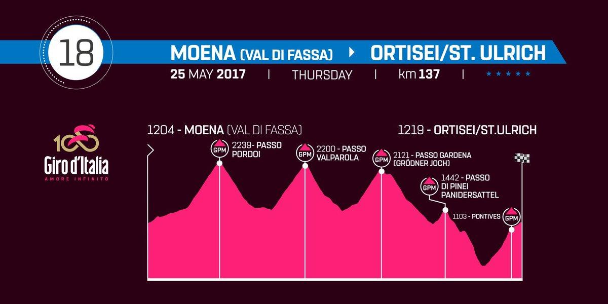 GIRO d'Italia 2017 Moena Ortisei Streaming Gratis Tappone Dolomiti: altimetria, mappa percorso, ultimi km in Diretta Rai, dove vederla in TV