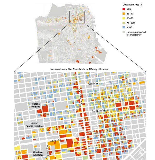 Report: SF Has Capacity To Add 70,500 Units Under Current Zoning