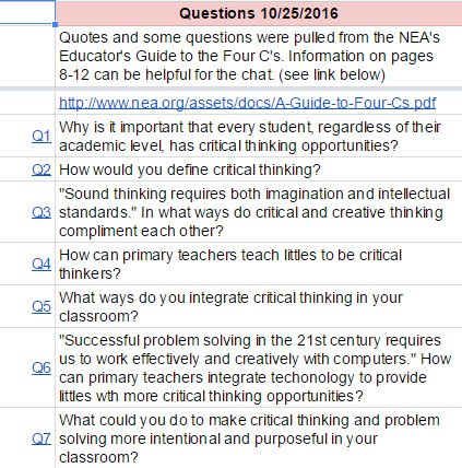 Questions for today's #gafe4littles chat. Bring your thinking caps, we are discussing critical thinking! Chat starts at 5 PM PST https://t.co/PgN2b0HJ7k